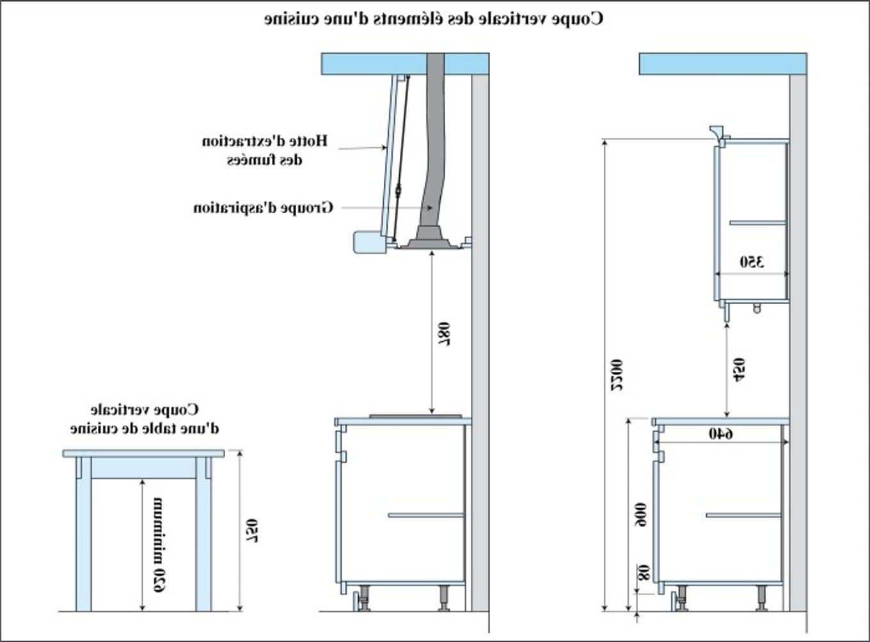Meuble cuisine dimension maison et mobilier d 39 int rieur - Dimension standard meuble cuisine ...