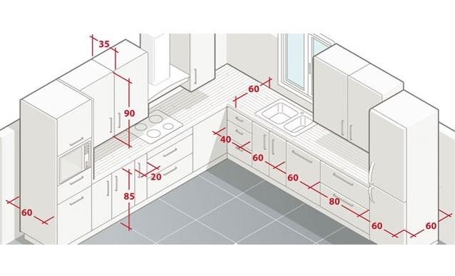 meuble de cuisine standard maison et mobilier d 39 int rieur. Black Bedroom Furniture Sets. Home Design Ideas