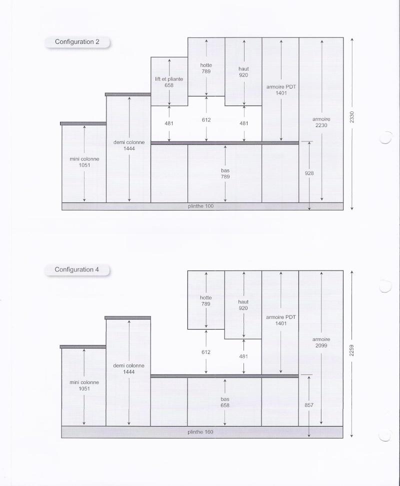 meuble cuisine standard dimension maison et mobilier d 39 int rieur. Black Bedroom Furniture Sets. Home Design Ideas