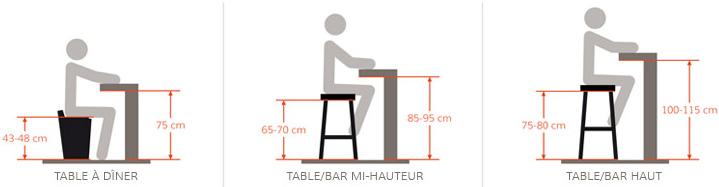 Hauteur Tabouret Bar - Maison Et Mobilier D'Intérieur