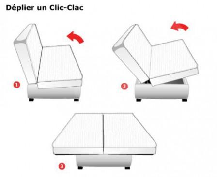 difference canap clic clac et bz maison et mobilier d. Black Bedroom Furniture Sets. Home Design Ideas