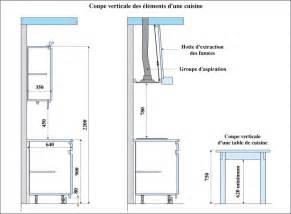 Meuble de cuisine hauteur 72 cm maison et mobilier d for A quelle hauteur installer une hotte de cuisine