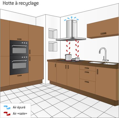 hotte aspirante recyclage dits r g n ration. Black Bedroom Furniture Sets. Home Design Ideas