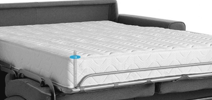 Changer le matelas d'un canapé lit
