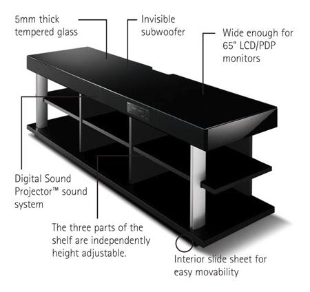 Caisson de basse meuble tv