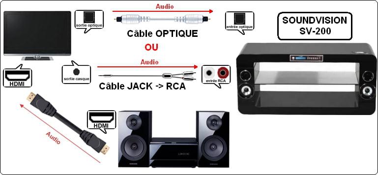 Meuble tv home cinema intégré lenco