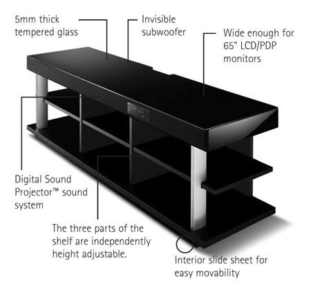 Meuble tv en console